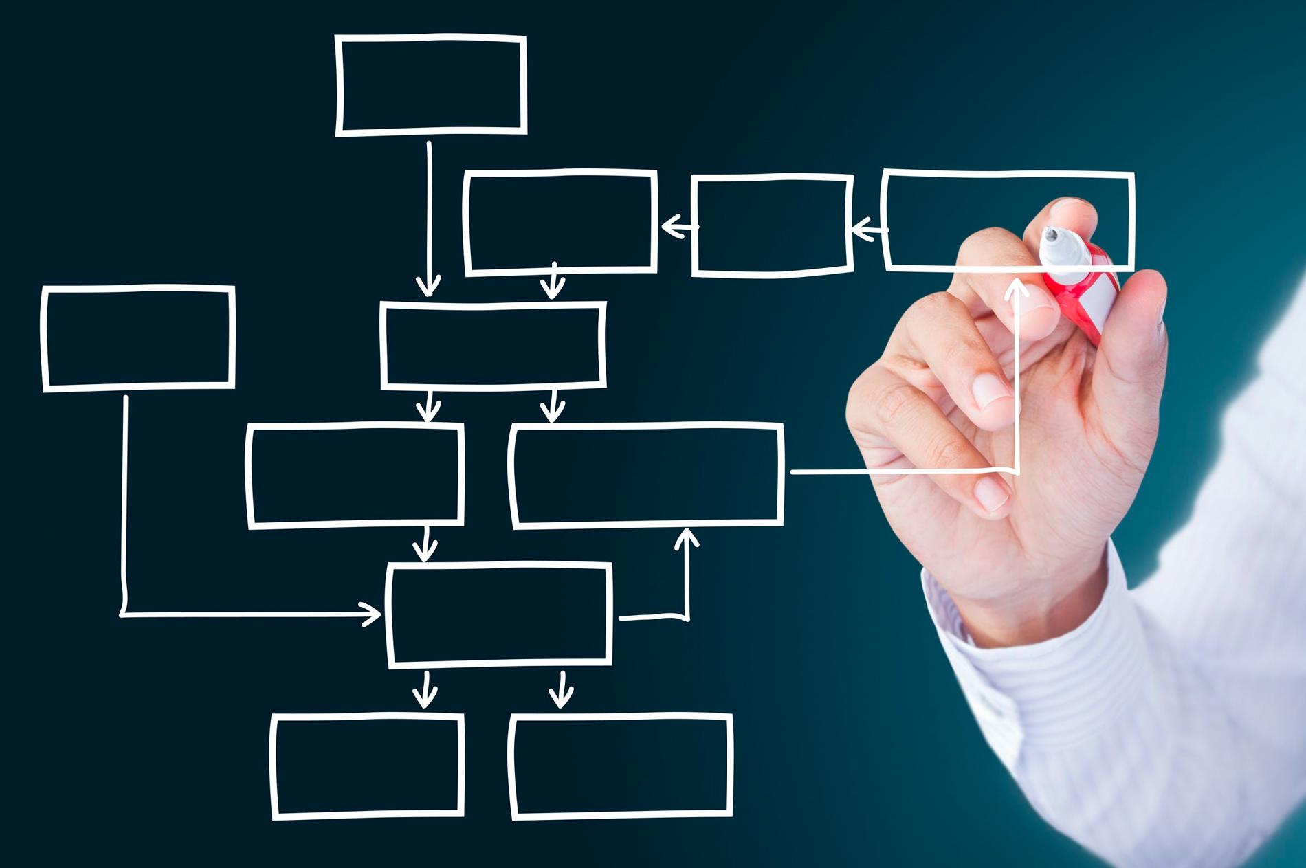I modelli di organizzazione e di gestione in materia di sicurezza sul lavoro